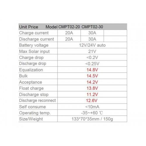 Solárny regulátor PWM CMP1210 12-24V / 10A